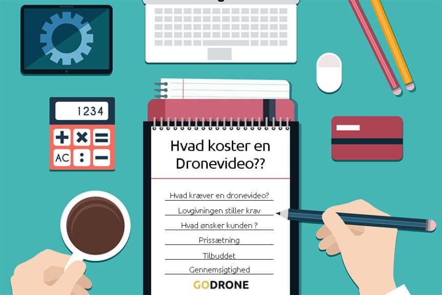 Hvad koster en dronevideo
