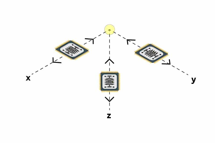 3akse drone accelerometer