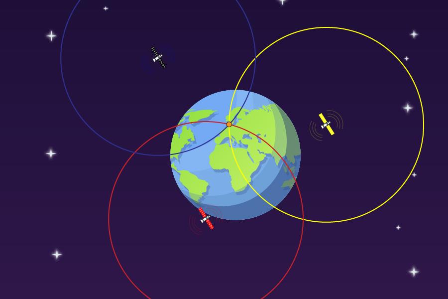 GPS Satellitter omkring jorden.