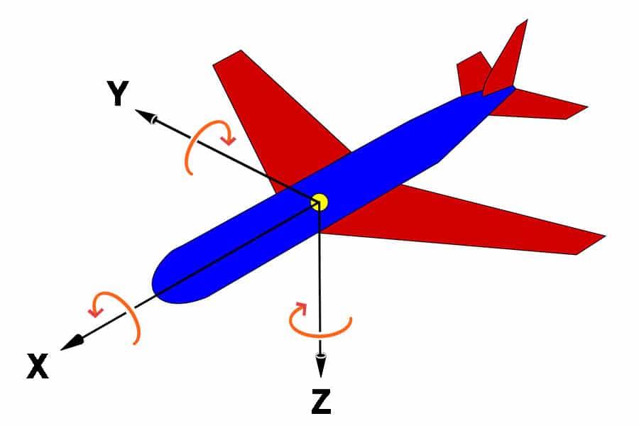 Drone gyriskop, drone IMU