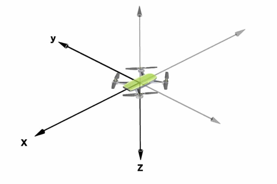Drone accelerometerXYZ akser
