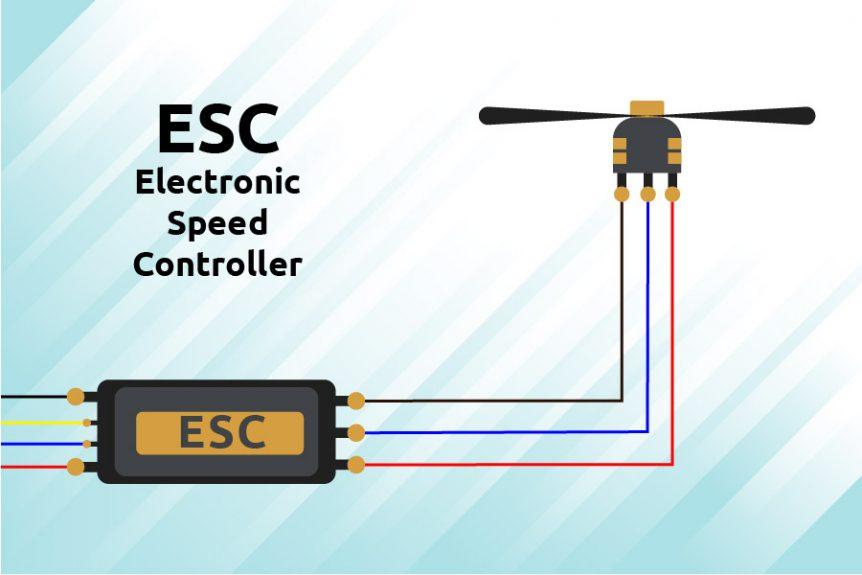 ESC, droneenhed, motor, tilslutning, udvalgt billede