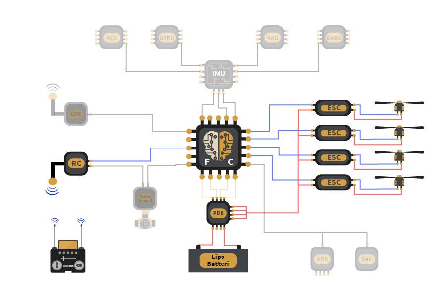 drone circuit, ESC