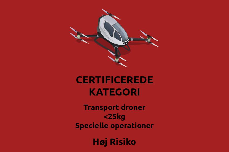 nye droneregler Certificerede kategori