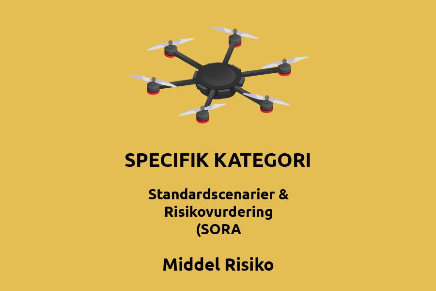 nye droneregler specifik kategori