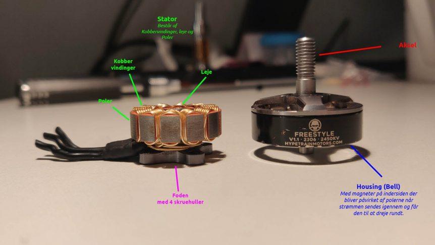 Brushless motor FPV